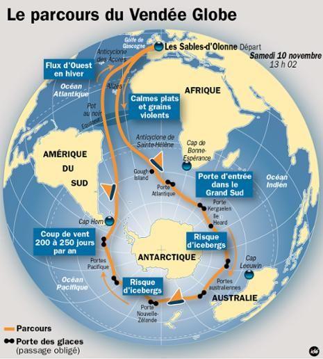 Parcours Vendée Globe